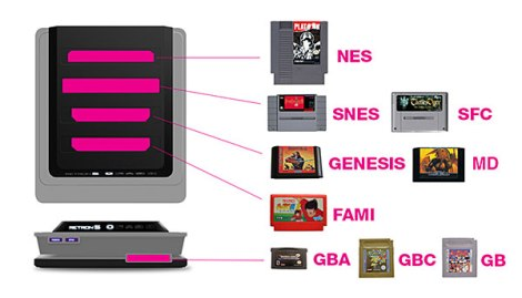 The RetroN 5, which can play more than five kinds of games