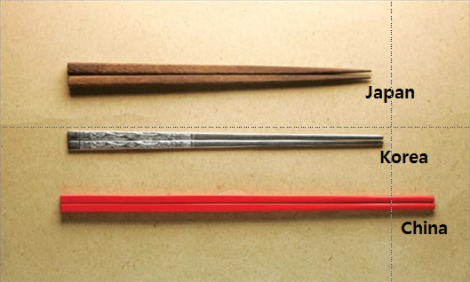 A chopstick comparison. Source: dontbelieveinjetlag.com