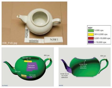 litvenenko teapot